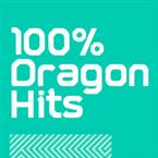 100% Dragon Hits United Kingdom, Cardiff