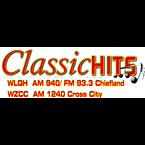 WZCC 940 AM USA, Gainesville