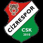 cizrespor Turkey