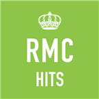 RMC HITS Italy, Milan
