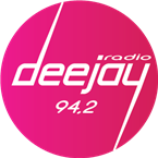 Radio Dee Jay 94.2 FM Greece, Corinth