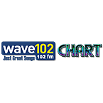 Wave 102 Chart United Kingdom