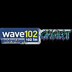 Wave 102 Chart United Kingdom