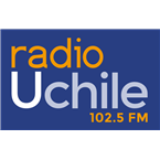 Radio Universidad de Chile 102.5 FM Chile, Santiago de los Caballeros