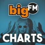 bigFM Charts Germany, Stuttgart