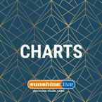 sunshine live - Charts Germany, Mannheim
