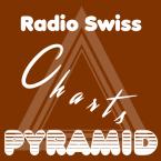Pyramid Radio Swiss Live Switzerland, Egerkingen