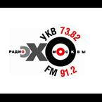 Echo of Moscow 105.8 FM Russia, Saratov Oblast