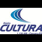 Rádio Cultura do Nordeste 96.5 FM Brazil, Caruaru
